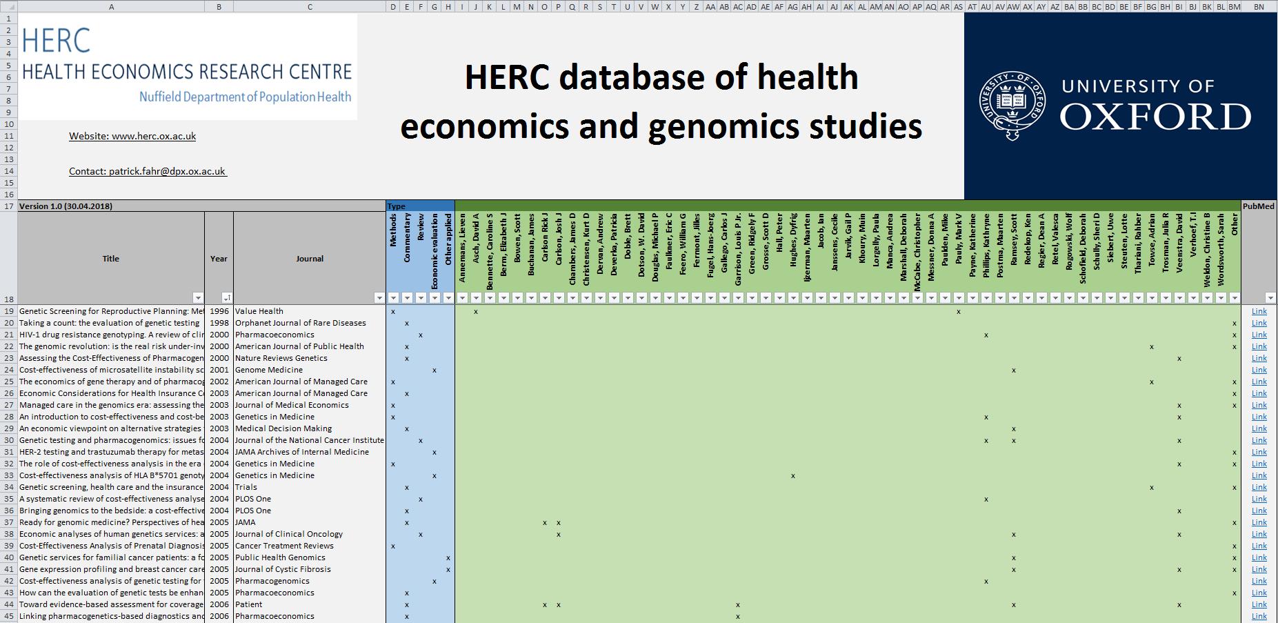Database screenshot 09May18